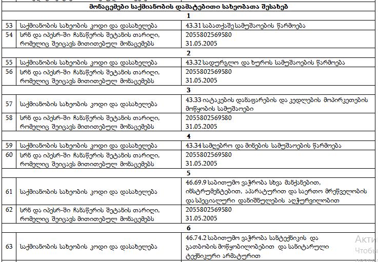 Перевод документов на грузинский язык